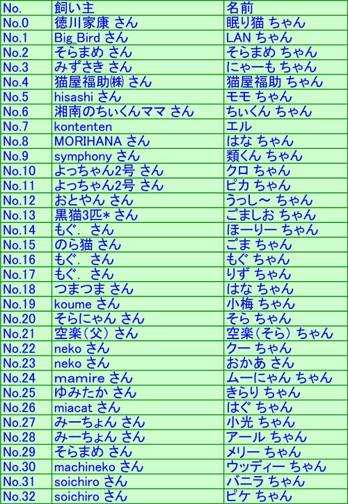 so-net5926.jpg